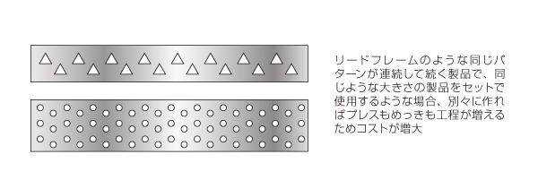 連続した形状パターンを持つ順送プレス加工品における表面処理のコストダウン Before