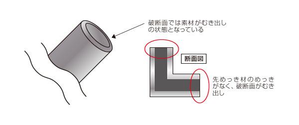 先メッキ材を用いた部品へのフラッシュニッケル処理による耐食性向上 (Before)
