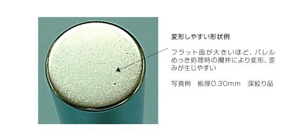 バレルメッキ処理を行うプレス加工品の薄板化による軽量化設計 Before