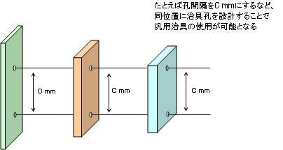 ラックめっき品(引っ掛け)製品形状設計 After