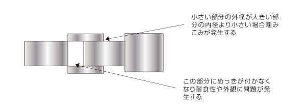 バレルメッキ処理へ対応した形状変更によるラックメッキ処理からの工法変換コストダウン② Before