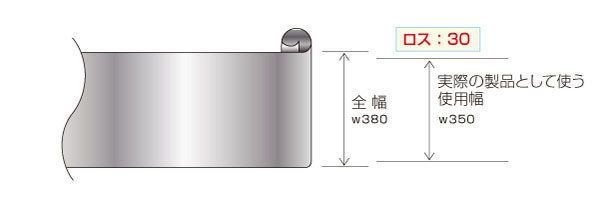 フープメッキ処理を施すコイル・シート部品のコストダウン設計(使用面増加) After