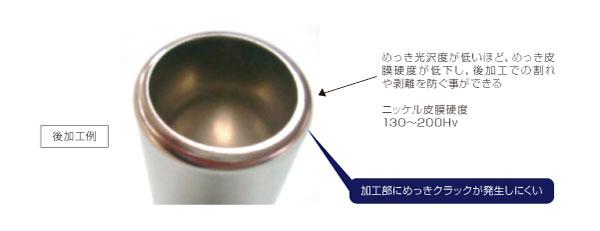 光沢が必要なニッケルメッキ処理部品における皮膜硬度の変更による品質向上 (After)