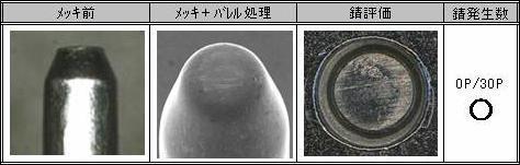 表面処理の品質向上を実現する製品形状設計 (After)