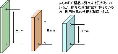 ラックめっき品(引っ掛け)製品形状設計 Before