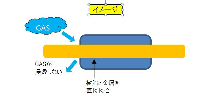 センサーへの金属と樹脂の接合技術 (改善前)