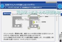 技術リンク画像